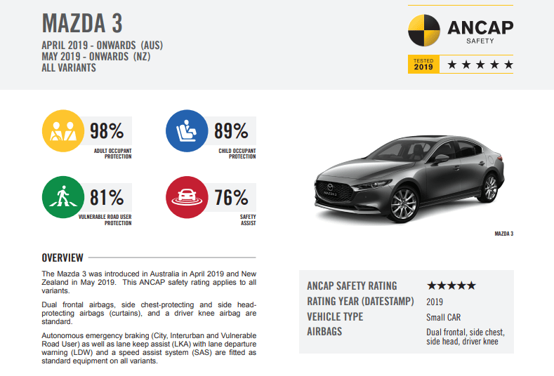 Mazda3 Pure Sedan - ANCAP rating